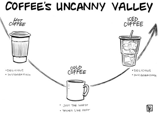 coffees-uncanny-valley-design